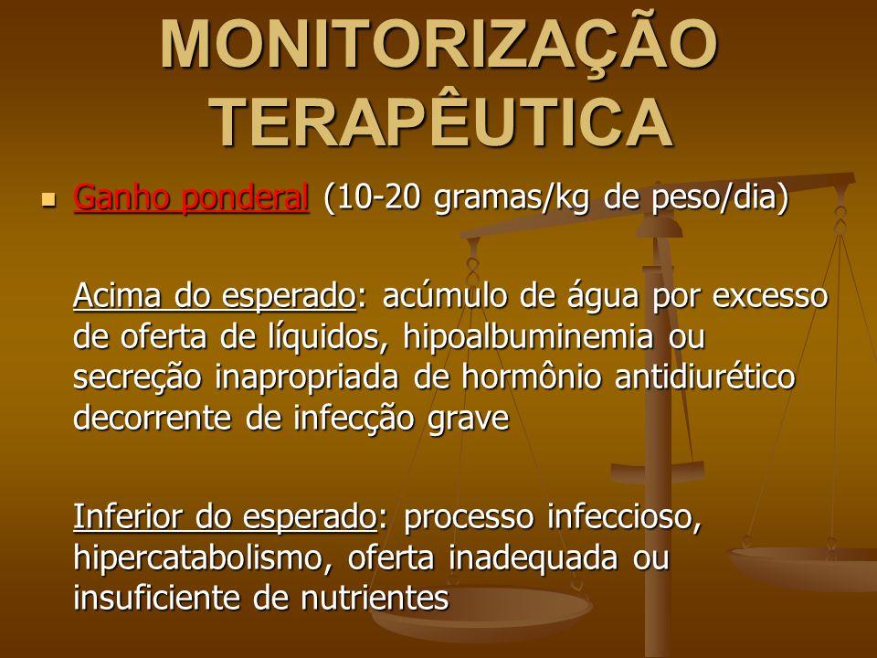 MONITORIZAÇÃO TERAPÊUTICA
