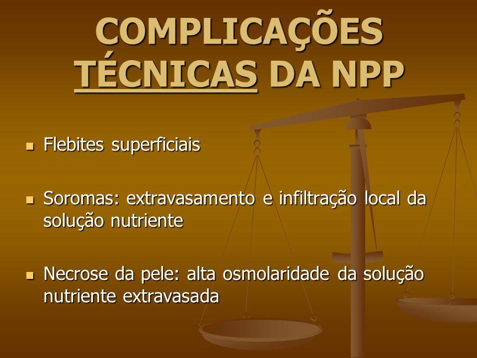 COMPLICAÇÕES TÉCNICAS DA NPP