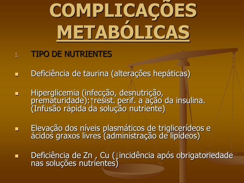 COMPLICAÇÕES METABÓLICAS