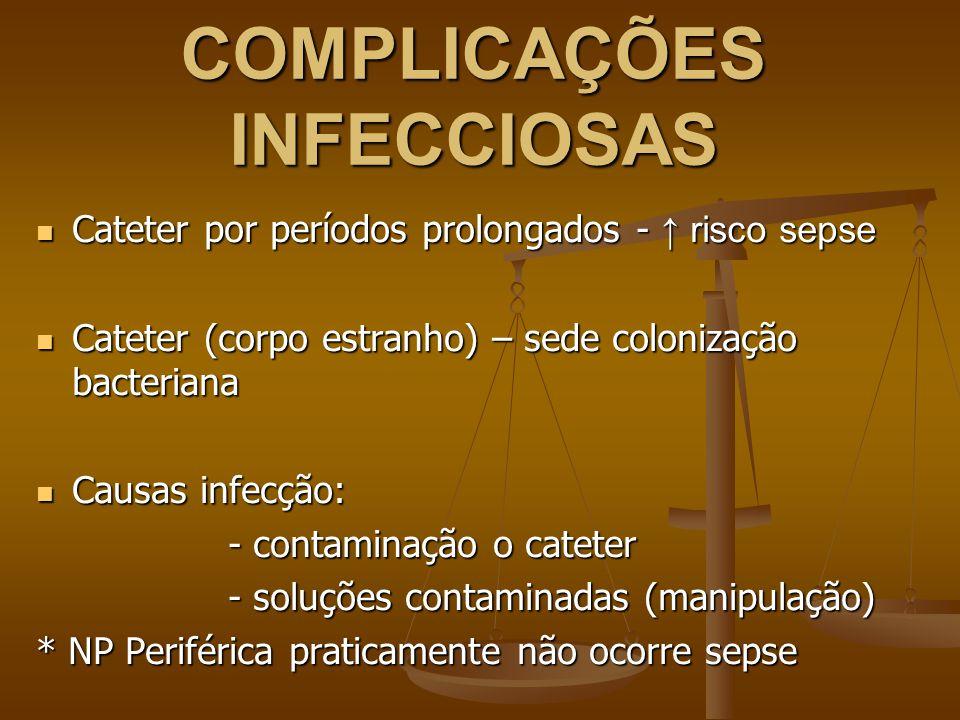 COMPLICAÇÕES INFECCIOSAS
