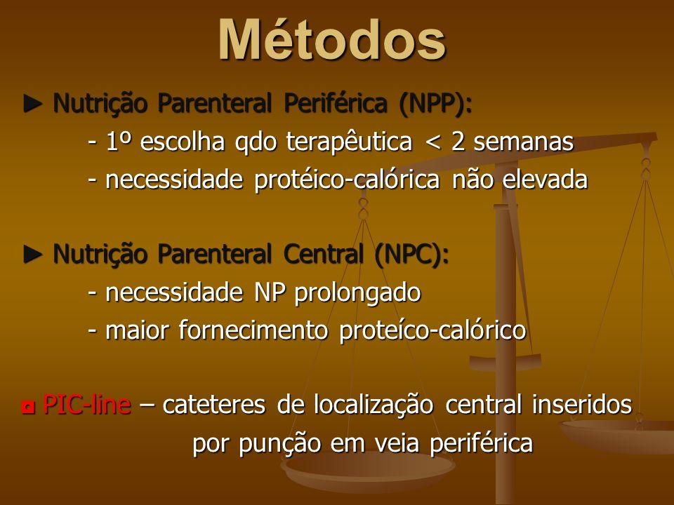 Métodos ► Nutrição Parenteral Periférica (NPP):