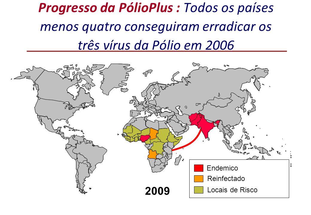 Progresso da PólioPlus : Todos os países menos quatro conseguiram erradicar os três vírus da Pólio em 2006