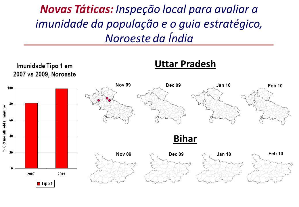 Novas Táticas: Inspeção local para avaliar a imunidade da população e o guia estratégico, Noroeste da Índia