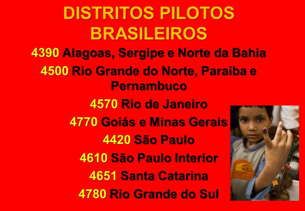 DISTRITOS PILOTOS BRASILEIROS