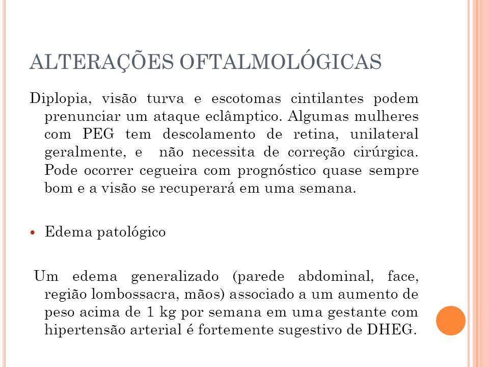 ALTERAÇÕES OFTALMOLÓGICAS