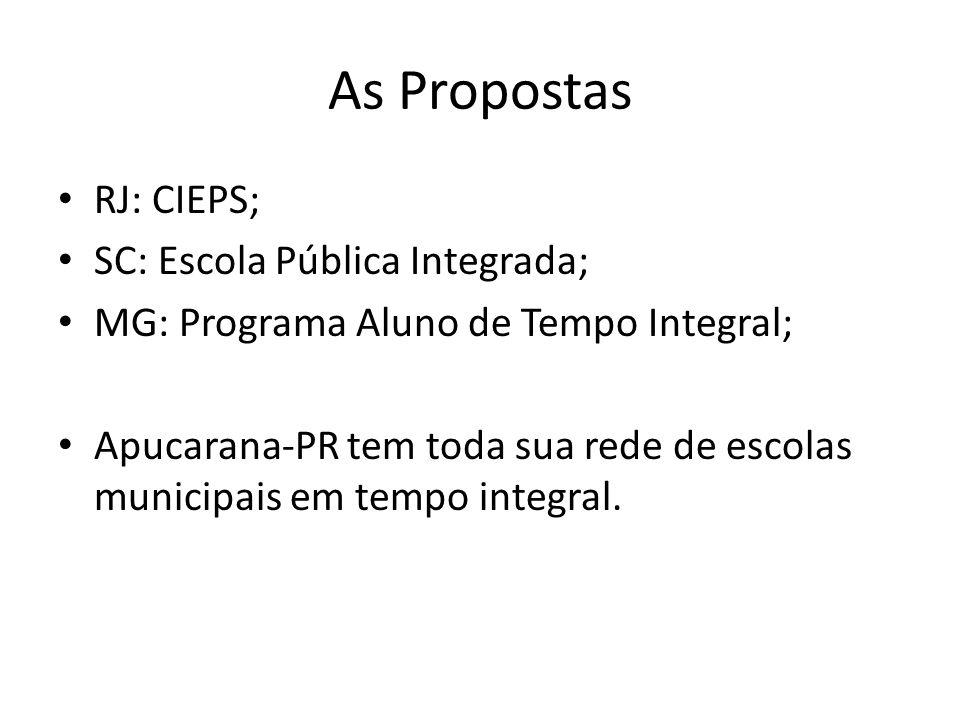 As Propostas RJ: CIEPS; SC: Escola Pública Integrada;