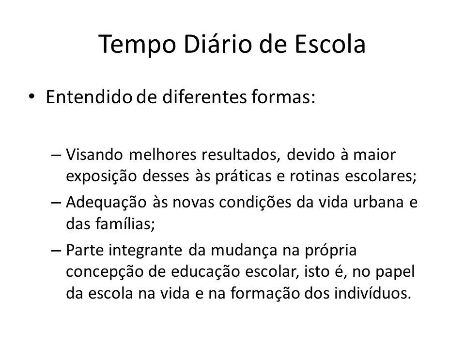 Tempo Diário de Escola Entendido de diferentes formas: