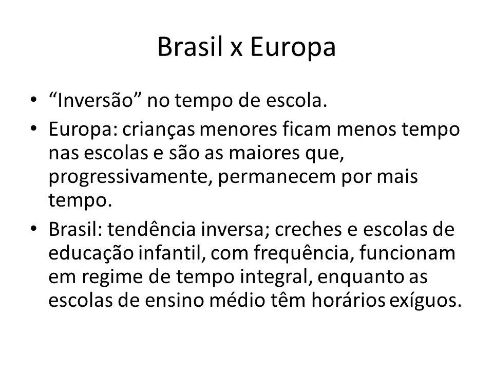 Brasil x Europa Inversão no tempo de escola.