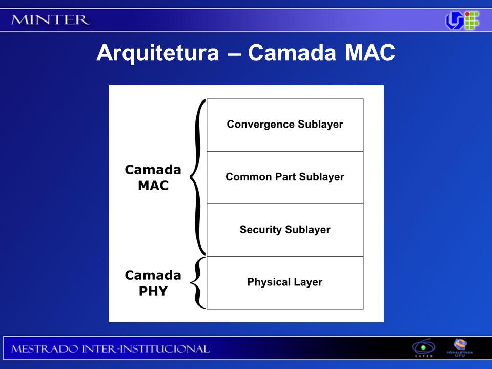 Arquitetura – Camada MAC