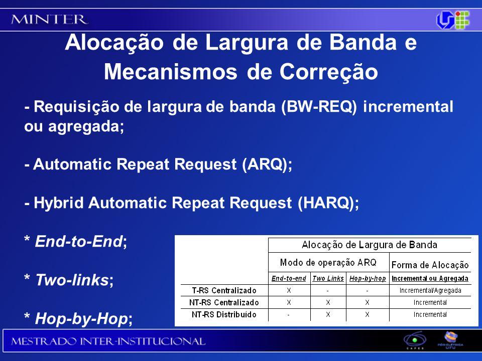 Alocação de Largura de Banda e Mecanismos de Correção
