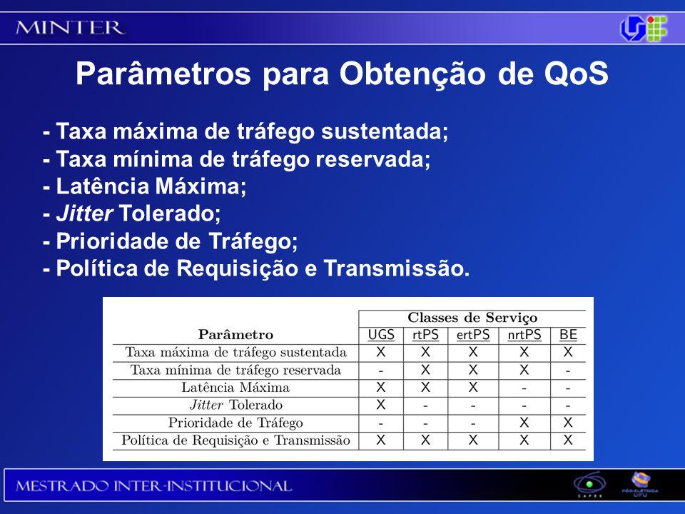 Parâmetros para Obtenção de QoS