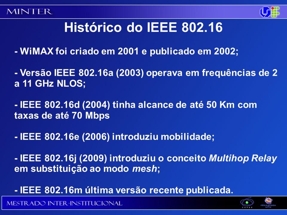 Histórico do IEEE 802.16 - WiMAX foi criado em 2001 e publicado em 2002; - Versão IEEE 802.16a (2003) operava em frequências de 2 a 11 GHz NLOS;