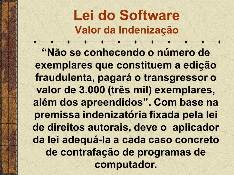 Lei do Software Valor da Indenização