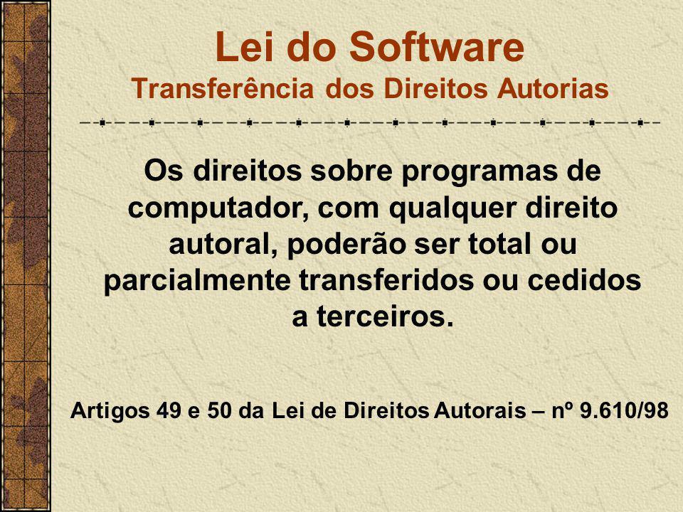 Lei do Software Transferência dos Direitos Autorias