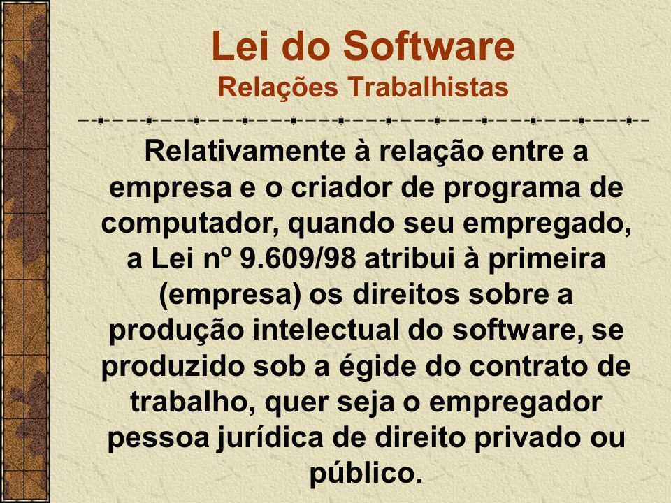 Lei do Software Relações Trabalhistas