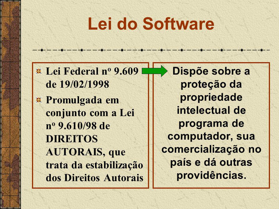 Lei do Software Lei Federal no 9.609 de 19/02/1998