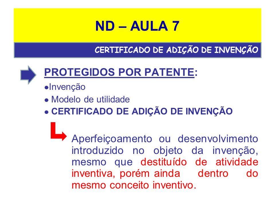ND – AULA 7 PROTEGIDOS POR PATENTE: Invenção  Modelo de utilidade