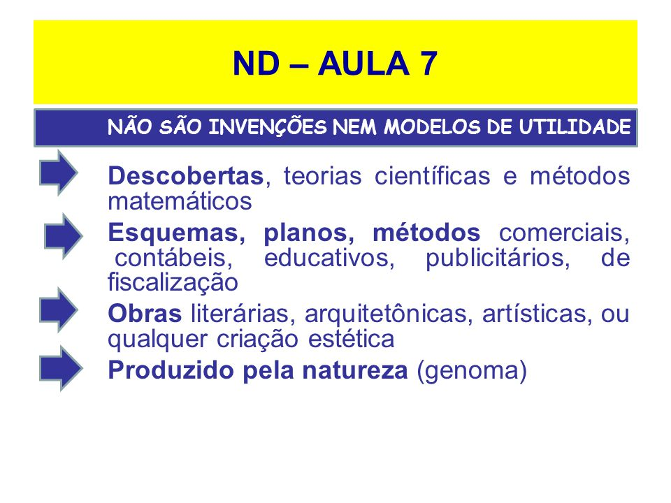 ND – AULA 7 NÃO SÃO INVENÇÕES NEM MODELOS DE UTILIDADE. Descobertas, teorias científicas e métodos matemáticos.