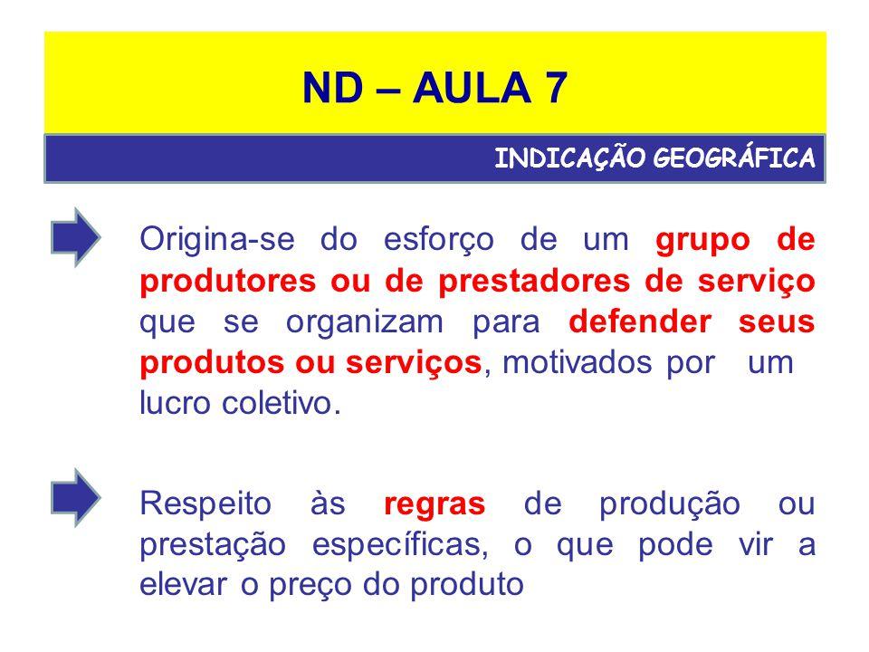 ND – AULA 7 INDICAÇÃO GEOGRÁFICA.
