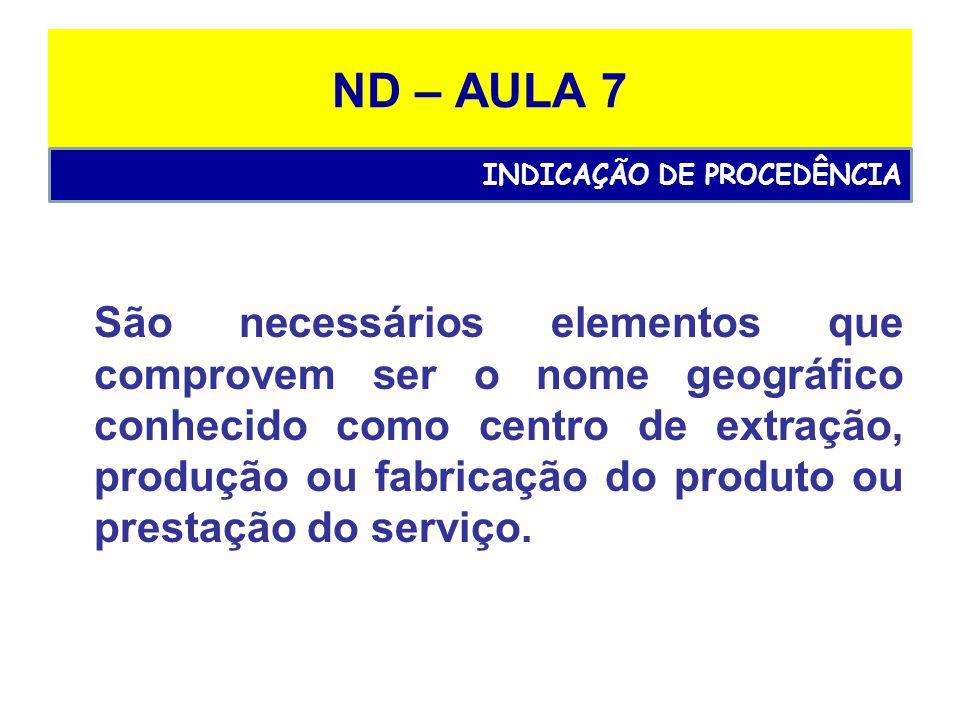 ND – AULA 7 INDICAÇÃO DE PROCEDÊNCIA.