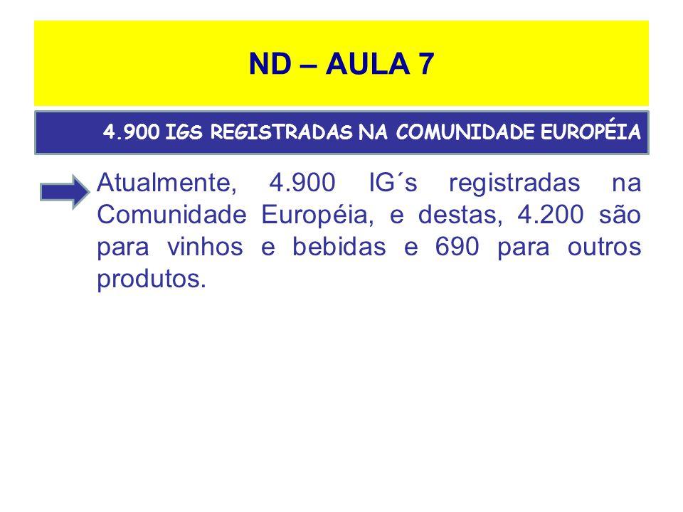 ND – AULA 7 4.900 IGS REGISTRADAS NA COMUNIDADE EUROPÉIA.