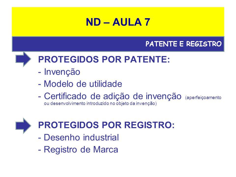 ND – AULA 7 PROTEGIDOS POR PATENTE: Invenção - Modelo de utilidade