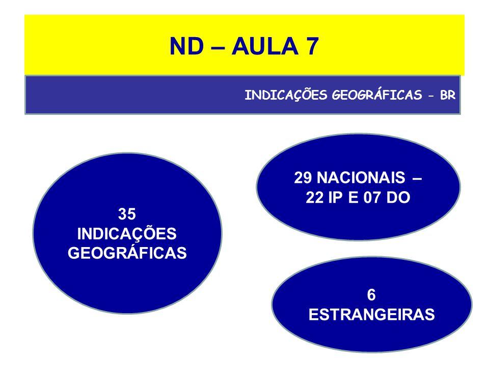 ND – AULA 7 29 NACIONAIS – 22 IP E 07 DO 35 INDICAÇÕES GEOGRÁFICAS