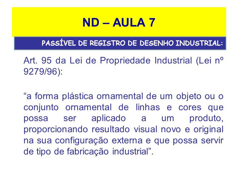 ND – AULA 7 Art. 95 da Lei de Propriedade Industrial (Lei nº 9279/96):