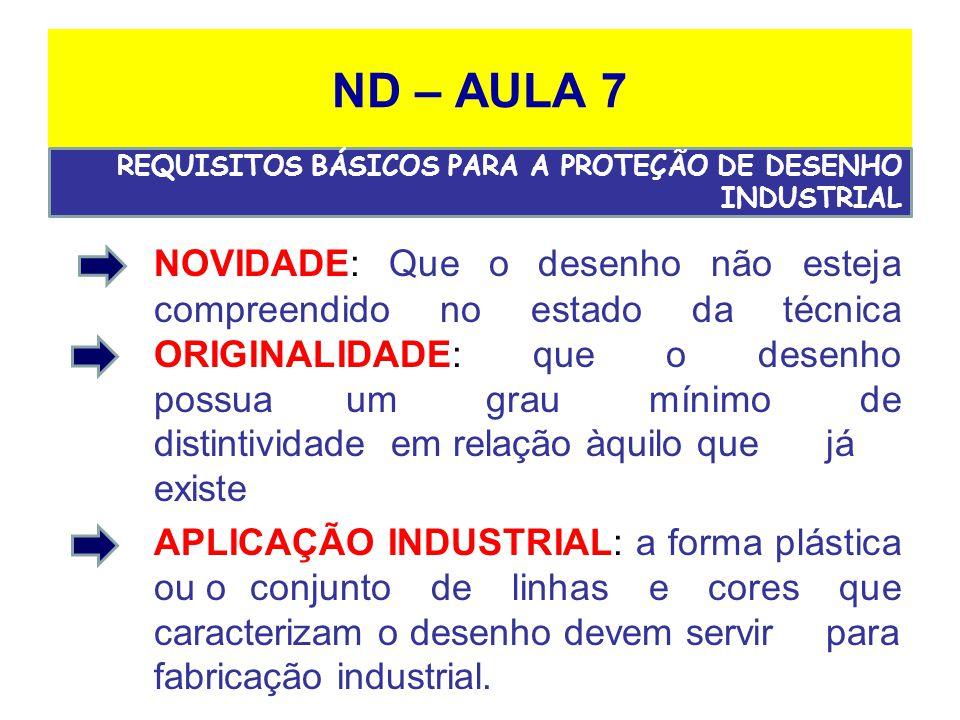 ND – AULA 7 REQUISITOS BÁSICOS PARA A PROTEÇÃO DE DESENHO INDUSTRIAL.