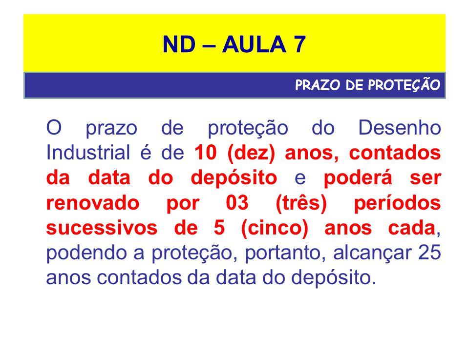 ND – AULA 7 PRAZO DE PROTEÇÃO.