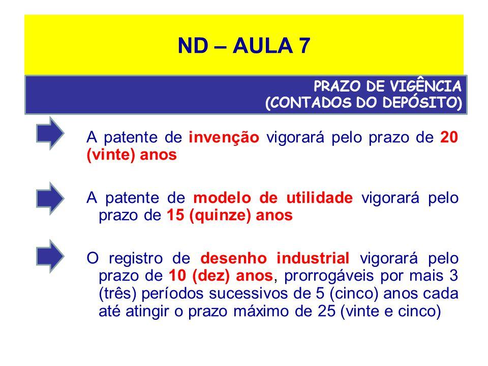 ND – AULA 7 PRAZO DE VIGÊNCIA. (CONTADOS DO DEPÓSITO) A patente de invenção vigorará pelo prazo de 20 (vinte) anos.