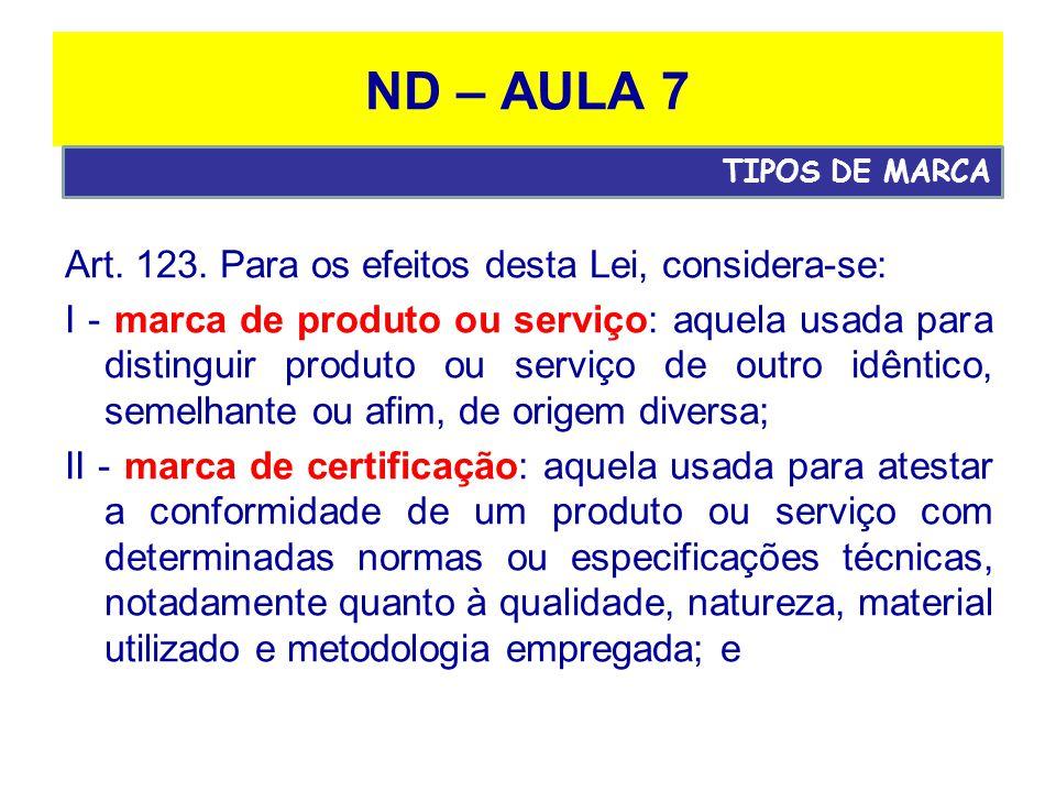 ND – AULA 7 TIPOS DE MARCA.