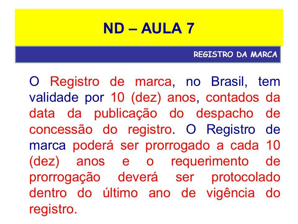ND – AULA 7 REGISTRO DA MARCA.