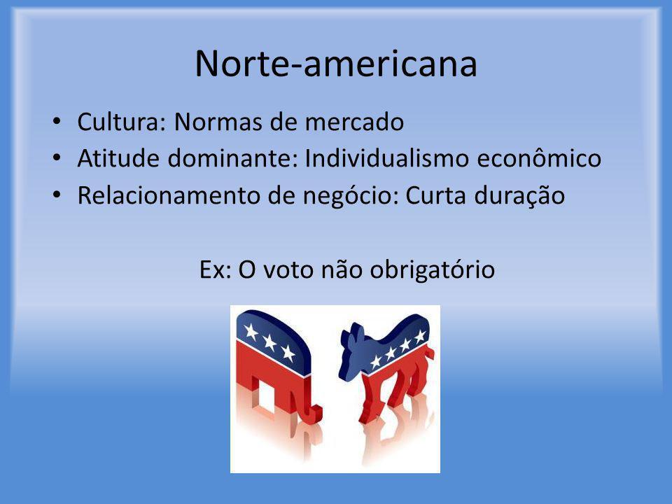 Ex: O voto não obrigatório