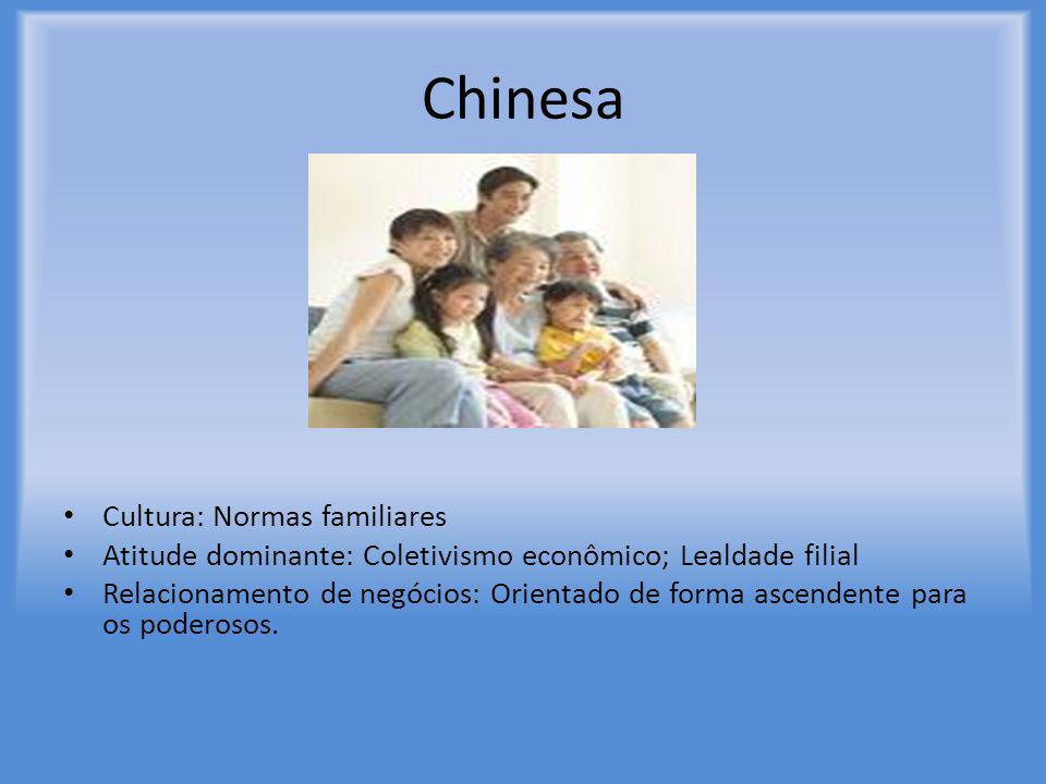 Chinesa Cultura: Normas familiares