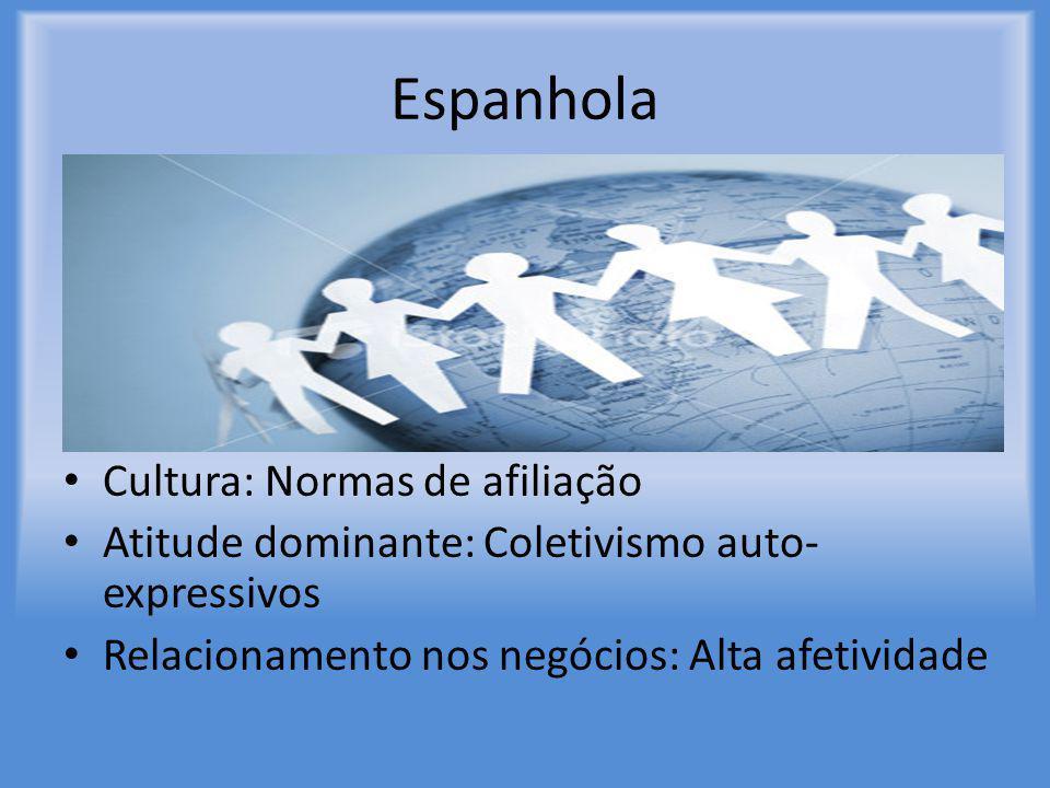 Espanhola Cultura: Normas de afiliação