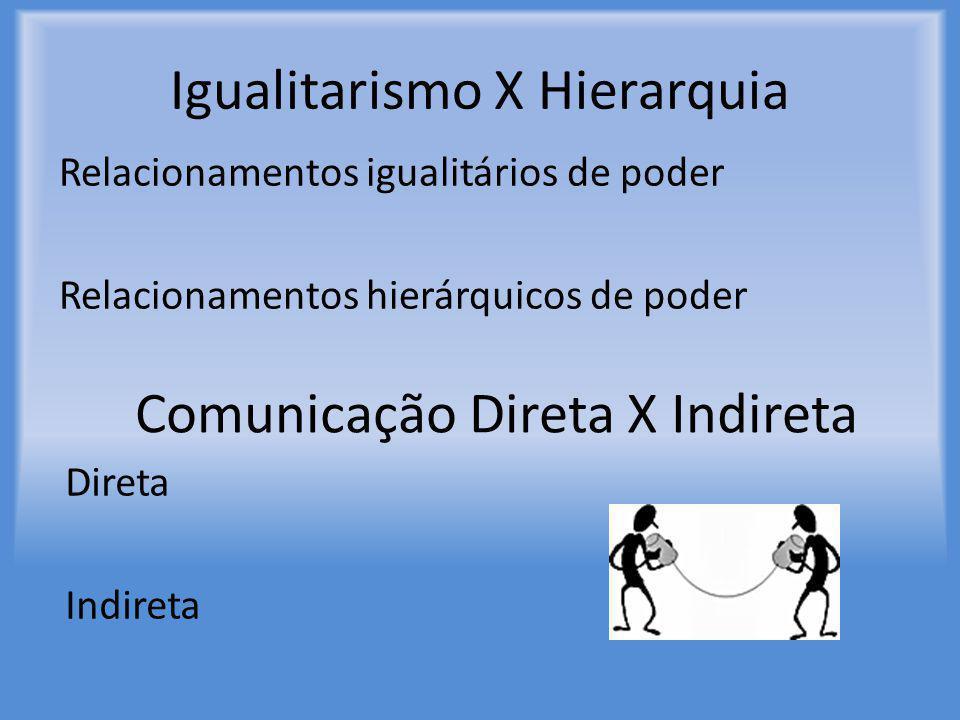 Igualitarismo X Hierarquia