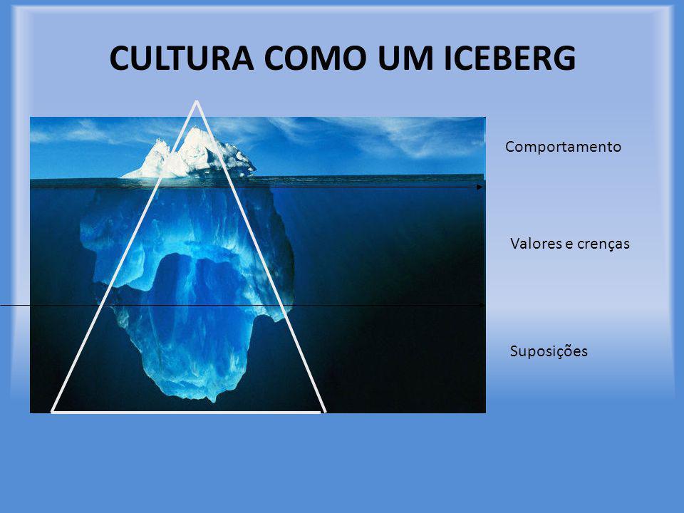 CULTURA COMO UM ICEBERG