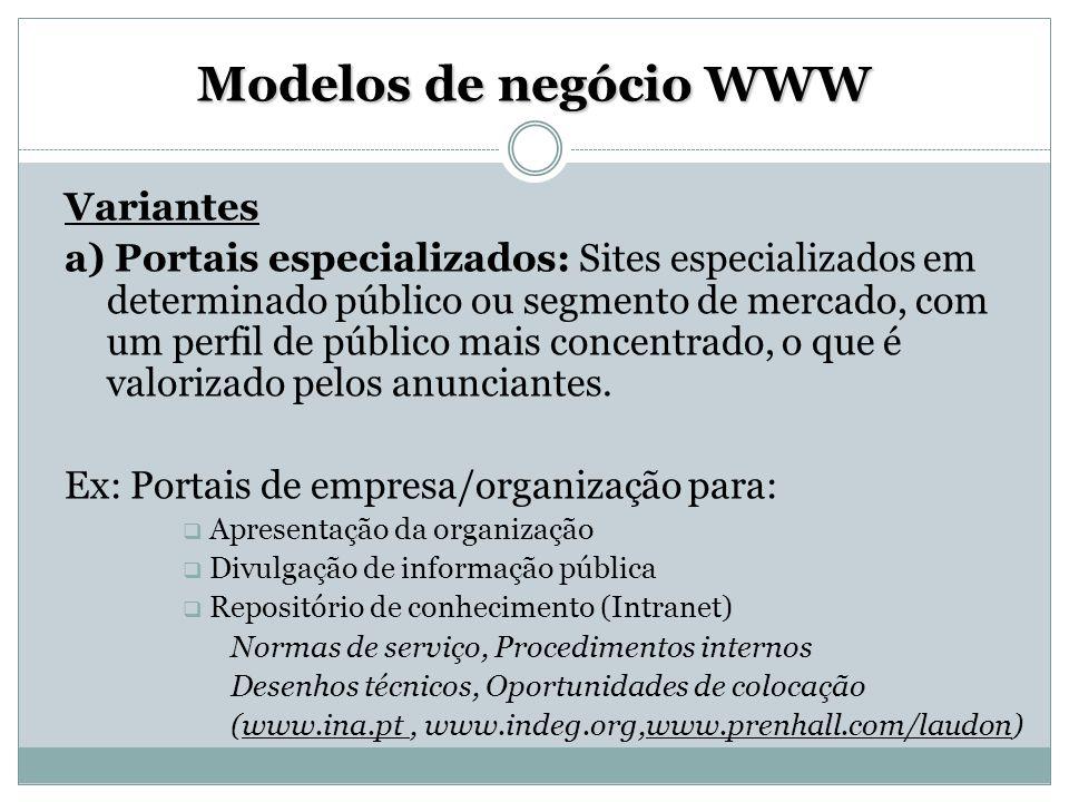 Modelos de negócio WWW Variantes