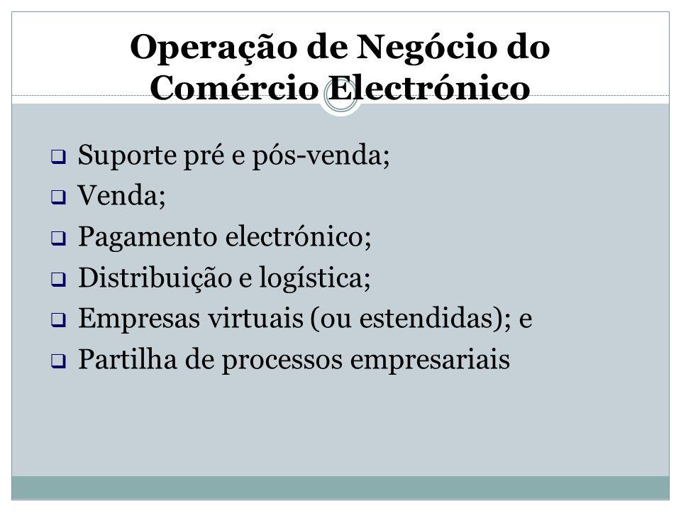 Operação de Negócio do Comércio Electrónico