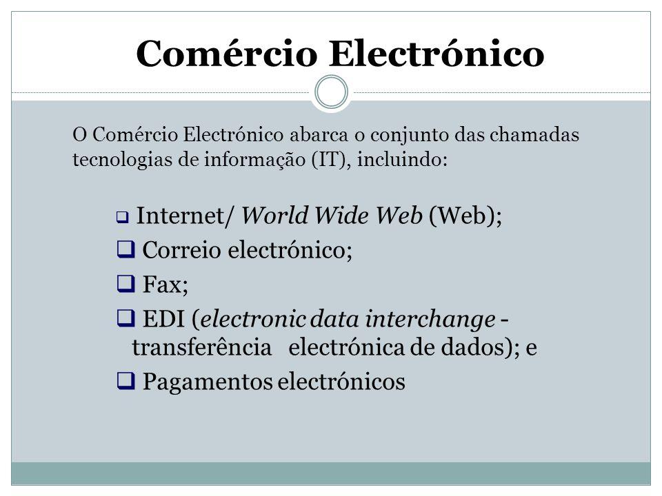 Comércio Electrónico Correio electrónico; Fax;