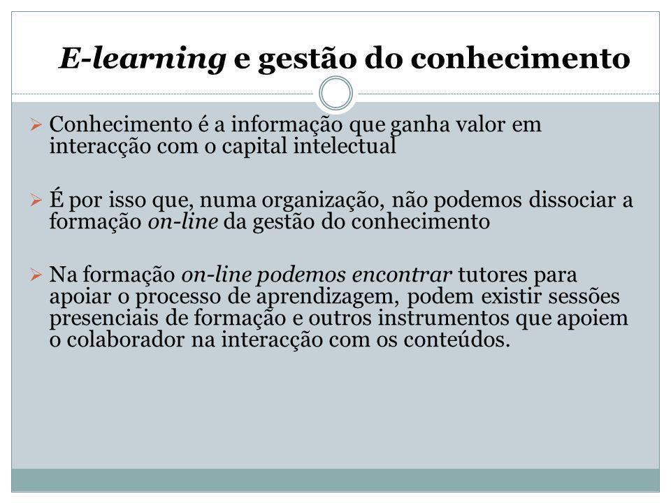 E-learning e gestão do conhecimento