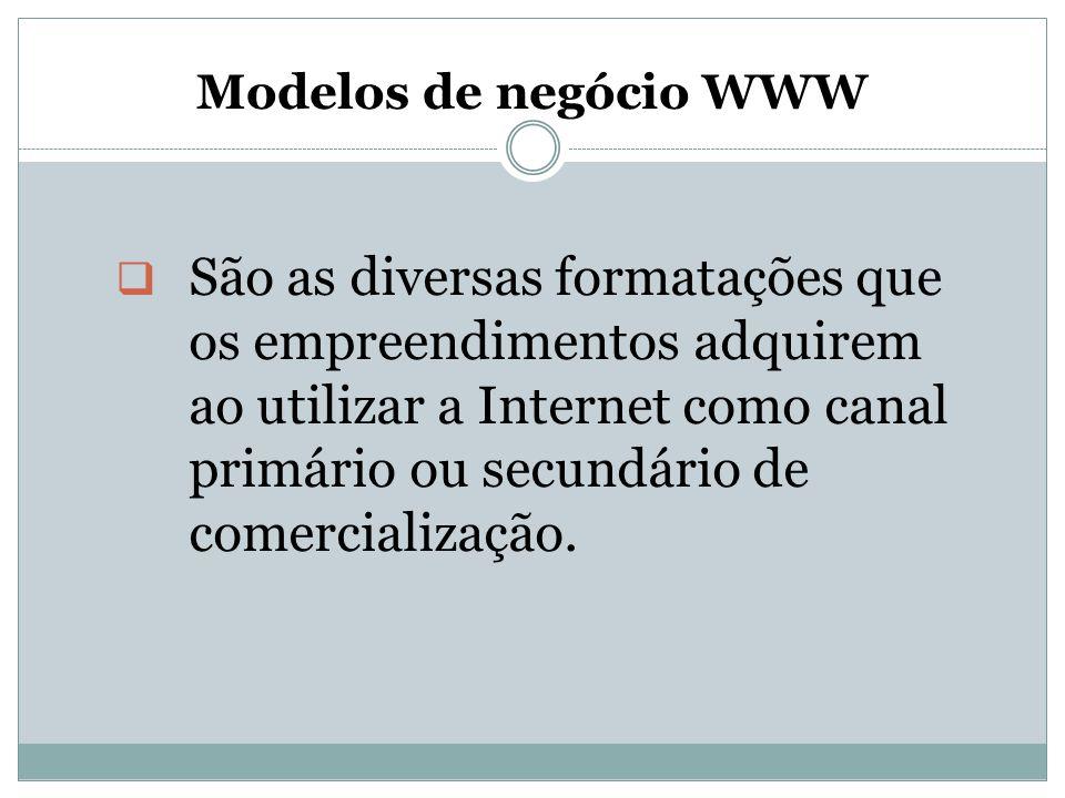 Modelos de negócio WWW