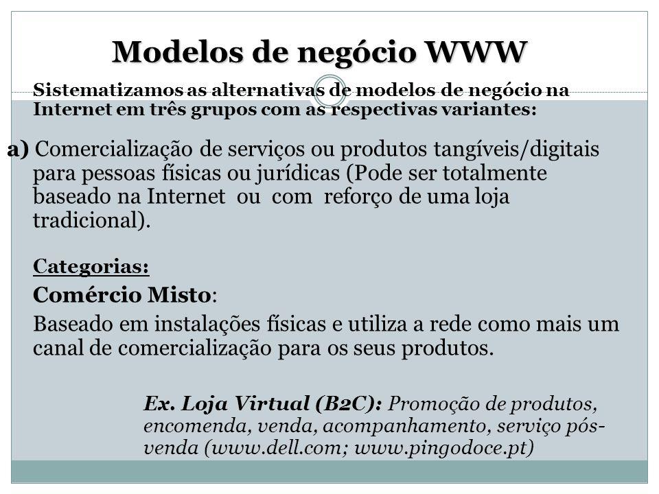 Modelos de negócio WWW Sistematizamos as alternativas de modelos de negócio na Internet em três grupos com as respectivas variantes: