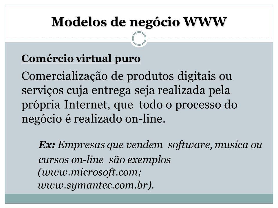 Modelos de negócio WWW Comércio virtual puro.
