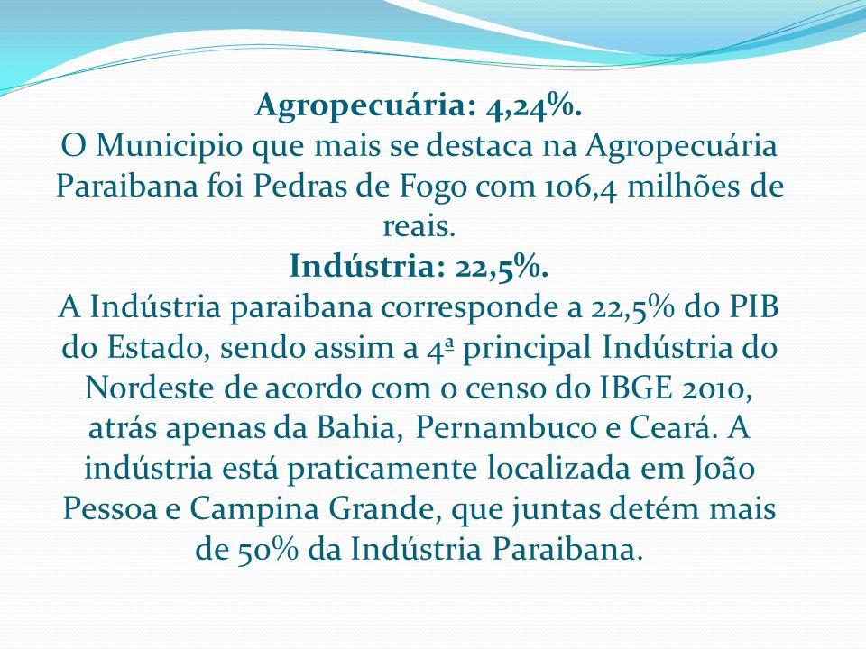 Agropecuária: 4,24%. O Municipio que mais se destaca na Agropecuária Paraibana foi Pedras de Fogo com 106,4 milhões de reais.