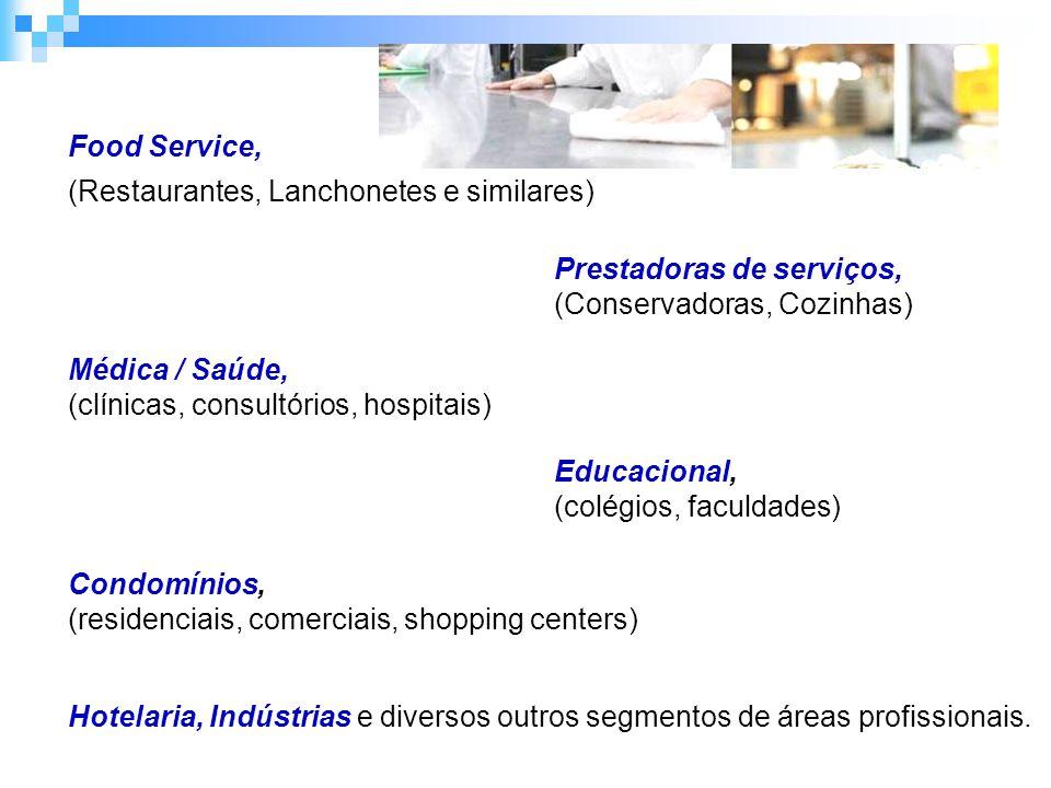(Restaurantes, Lanchonetes e similares) Prestadoras de serviços,