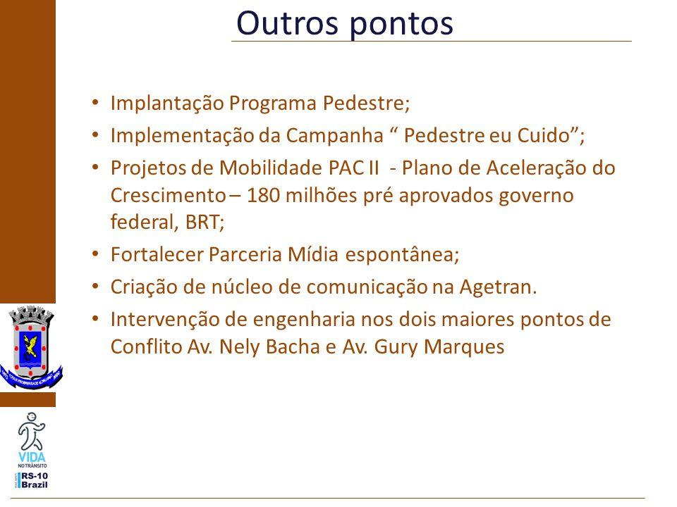 Outros pontos Implantação Programa Pedestre;