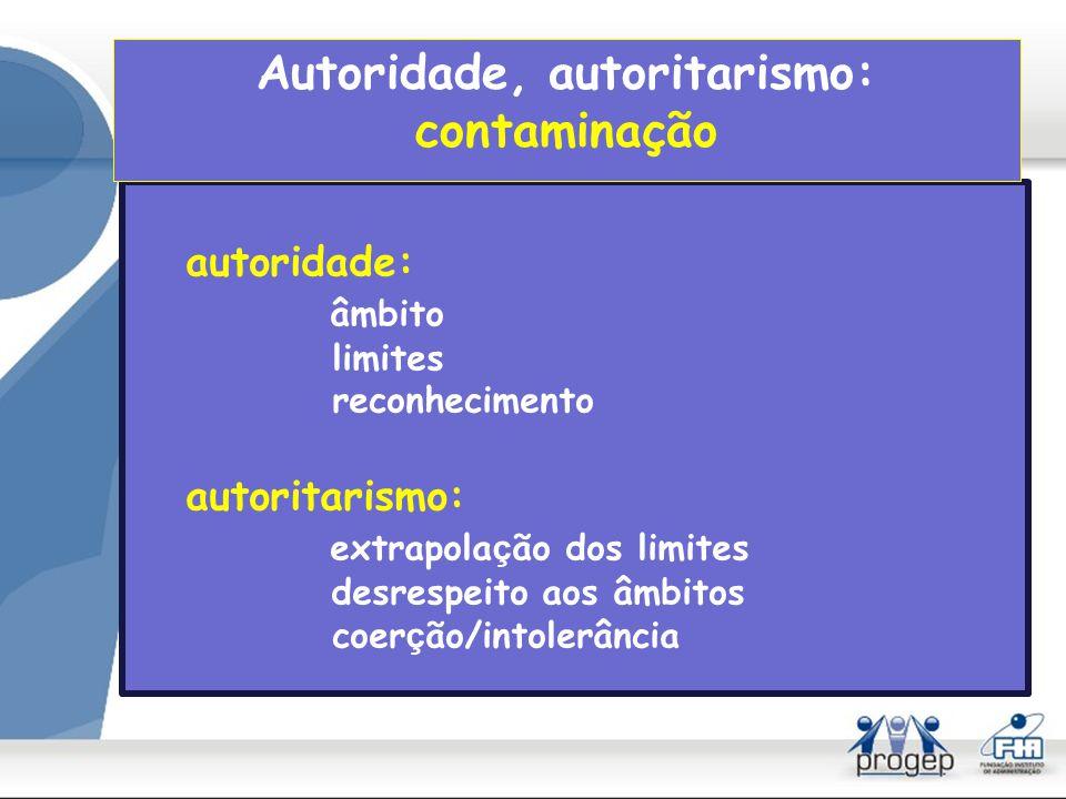 Autoridade, autoritarismo: contaminação
