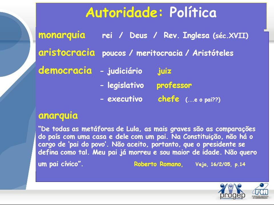 Autoridade: Política monarquia rei / Deus / Rev. Inglesa (séc.XVII)